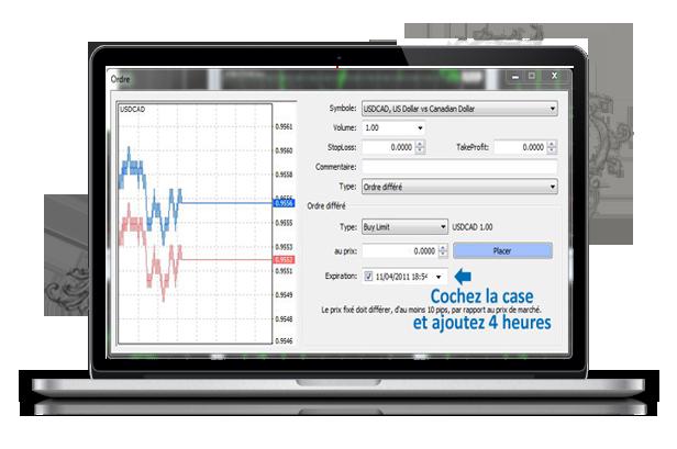 Signaux trading forex gratuit